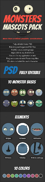First Additional product image for - Monster mascot maker, fully edible characters