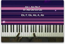 Encourage Yourself - Gospel Piano Lesson | Movies and Videos | Music Video