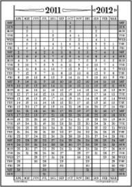 Apr11-Mar12: April-March Calendar, Fiscal Year, & Academic Year Calendar | Other Files | Documents and Forms