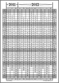 Oct11-Sep12: October-September Calendar, Fiscal Year, & Academic Year Calendar | Other Files | Documents and Forms