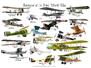 airplanes of the first world war poster