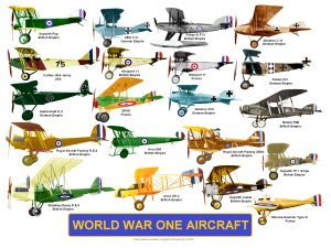 world war one aircraft poster