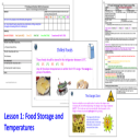 L1 Food Storage and Temperatures Solo Lesson Pack | eBooks | Education