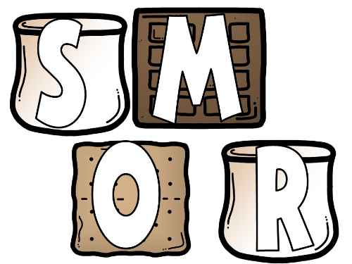 Third Additional product image for - SMORE Skills We Learn in Music