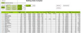 Betting Odds Compiler Excel xls Spreadsheet | Documents and Forms | Spreadsheets