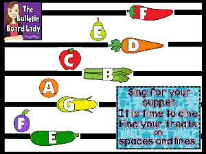 Treble Clef Lines and Spaces Bulletin Board - Cooking Theme | Other Files | Everything Else