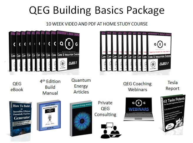 First Additional product image for - QEG Basics Package