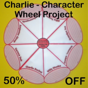 50% Off Charlie and the Chocolate Factory Character Wheel | Documents and Forms | Templates