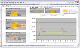 PID Tuning Blueprint Course Download Professional