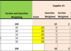 procurement rfp scorecard in excel