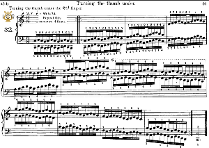 Lesson No.32 (Turning the thumb under 2rd finger), The Virtuoso Pianist, Part 2, Ch.Hanon, Ed. Schirmer (PD), Tablet Edition, A5 Landscape, 2pp | eBooks | Sheet Music