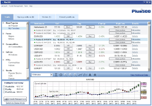 Plus500 online cfds trading plus500 forex trading