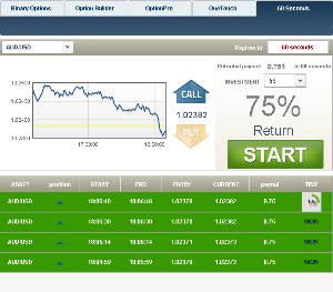 binary options 60 seconds $4000+ profit live trading