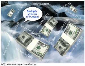 8 streams of income