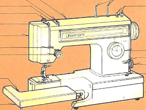 Kenmore Sewing Machine Manual 1340-159 | Documents and Forms | Manuals