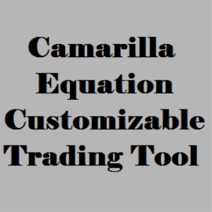 camarilla equation trading tool