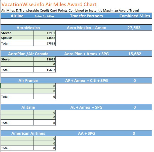 First Additional product image for - Air Miles Award Calculator