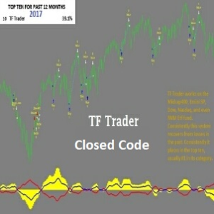 TF Trader System (Closed Code) | Software | Developer