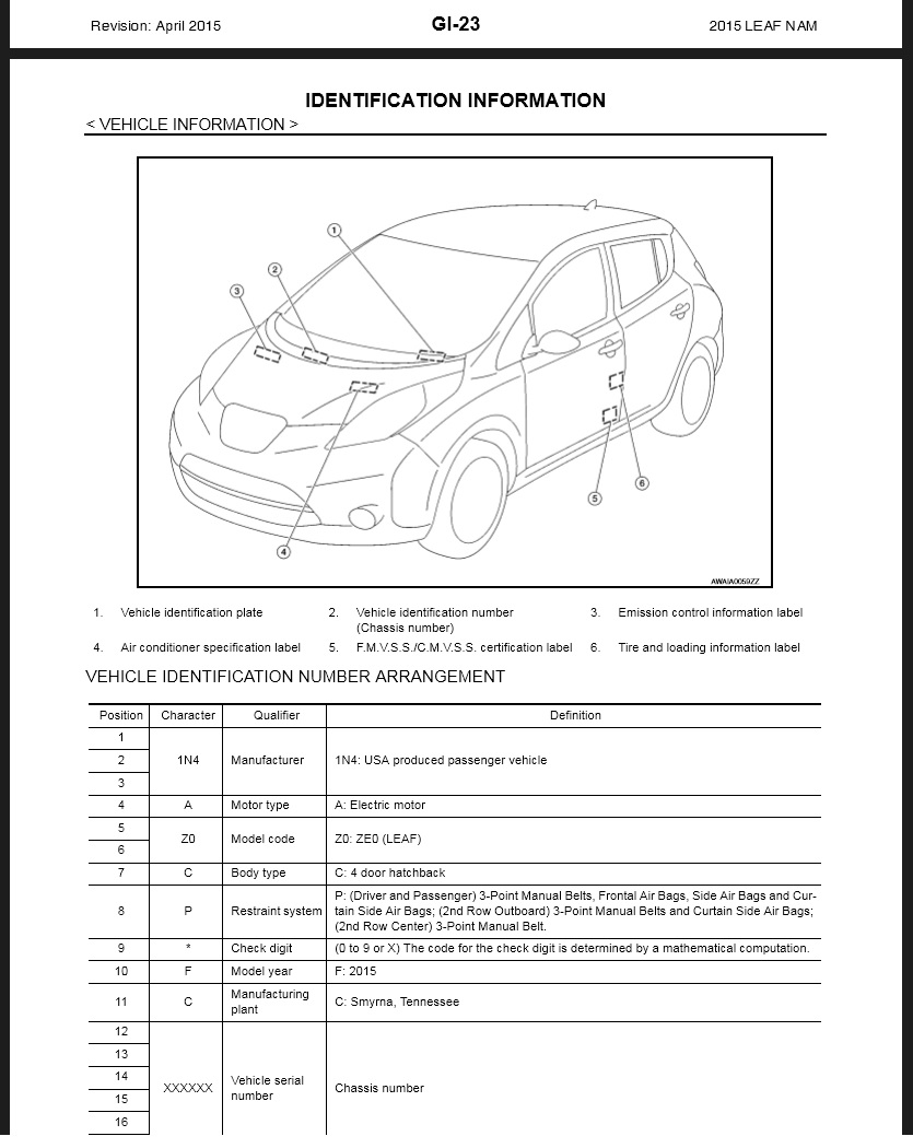 2015 Nissan Leaf Ze0 Service  U0026 Repair Manual  U0026 Wiring Diagram