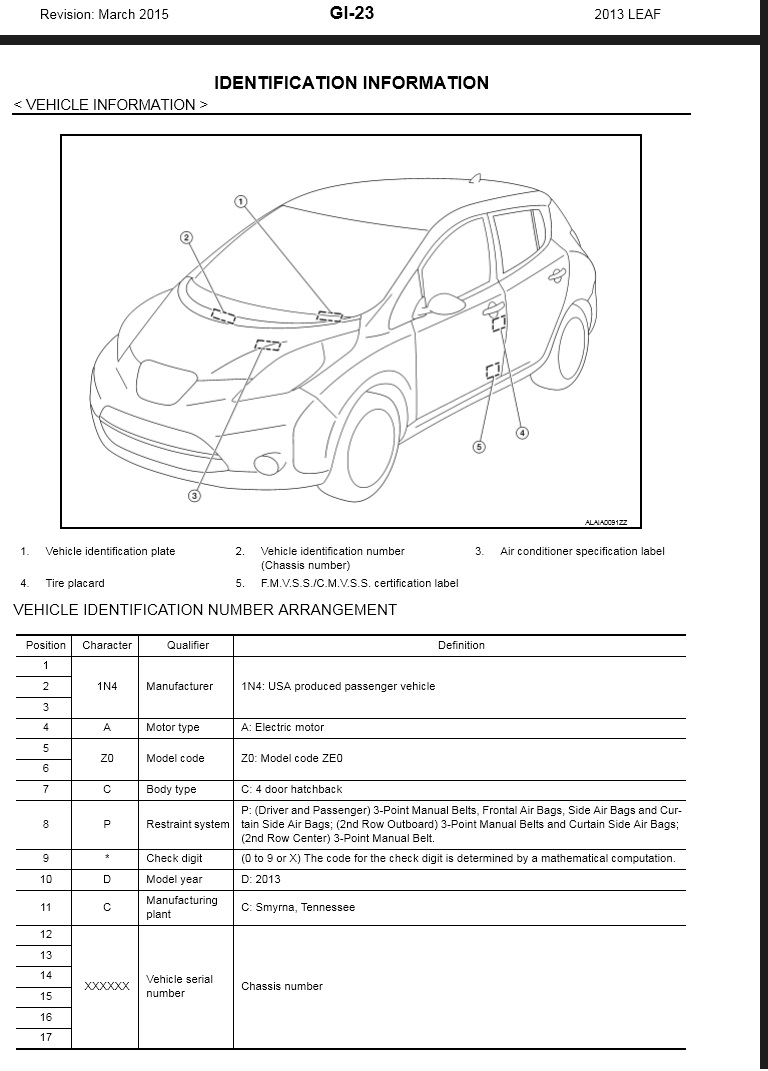 nissan leaf wiring diagram with example pictures wenkm com
