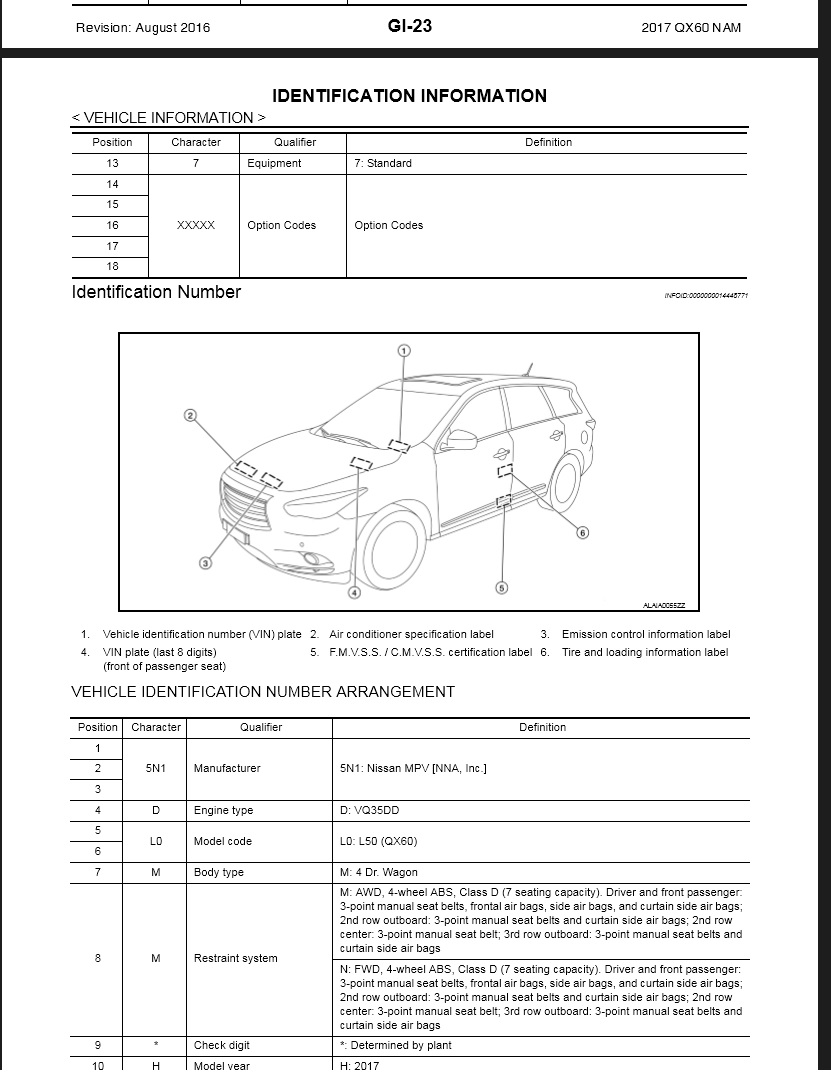 2017 Infiniti Qx60 L50 Service  U0026 Repair Manual  U0026 Wiring
