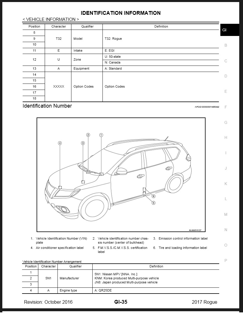 Nissan Rogue T32 2017 Service  U0026 Repair Manual  U0026 Wiring