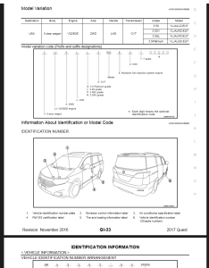 nissan quest e52 2017 service & repair manual & wiring diagram