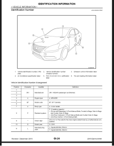 nissan sentra b17 2016 service & repair manual & wiring ... wiring diagram for nissan 350z #15