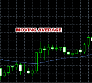moving average indicator expert advisor - automated trading