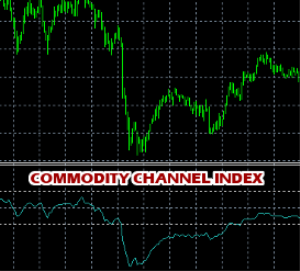 commodity channel index indicator expert advisor - automated trading
