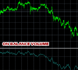 on balance volume (obv) indicator expert advisor - automated trading