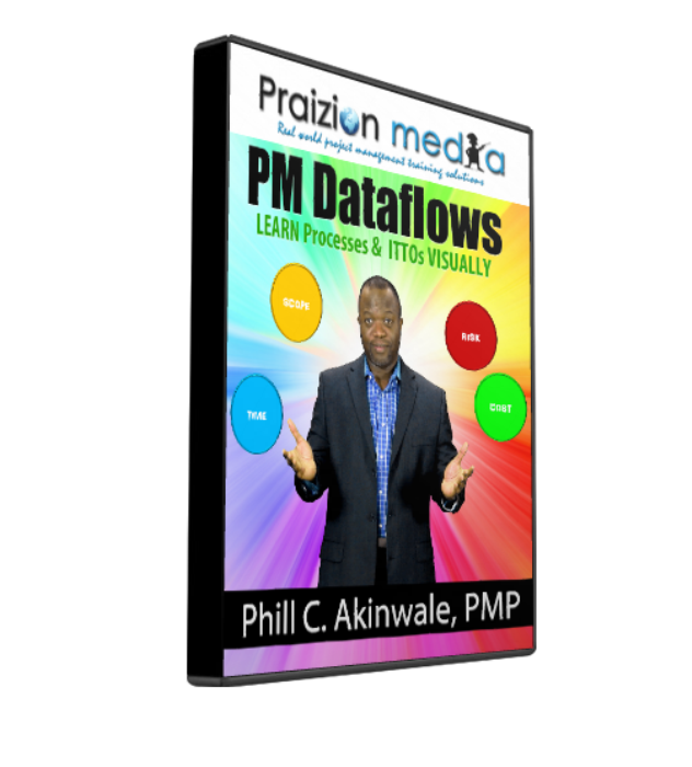 First Additional product image for - Project Management Explained in Dataflows (PMBOK® Guide ITTOs Dataflows)