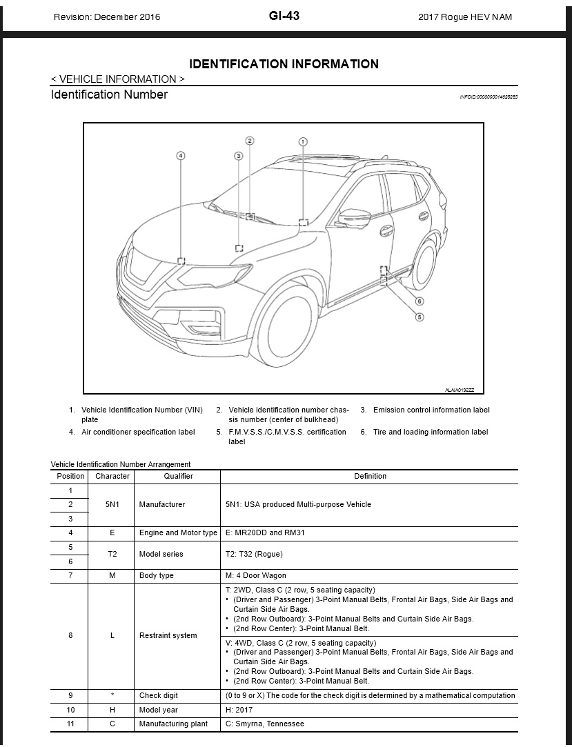 nissan rogue hybrid t32 2017 service & repair manual wiring, Wiring diagram