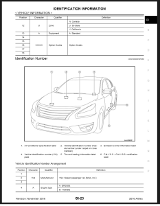 2016 nissan altima l33 service repair manual & wiring diagram