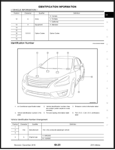 2015 nissan altima l33 service repair manual & wiring diagram