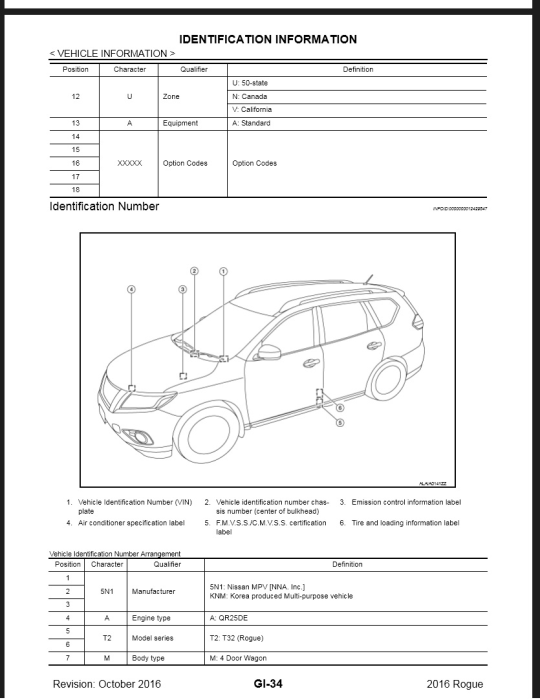 First Additional product image for - Nissan Rogue T32 2016 Service & Repair Manual & Wiring diagram
