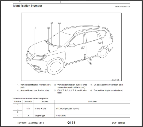 First Additional product image for - Nissan Rogue T32 2014 Service & Repair Manual & Wiring diagram