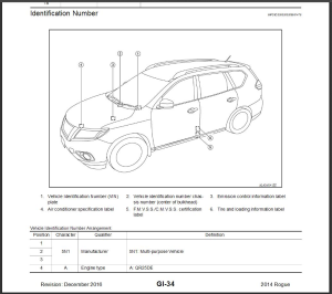 nissan rogue t32 2014 service & repair manual & wiring diagram
