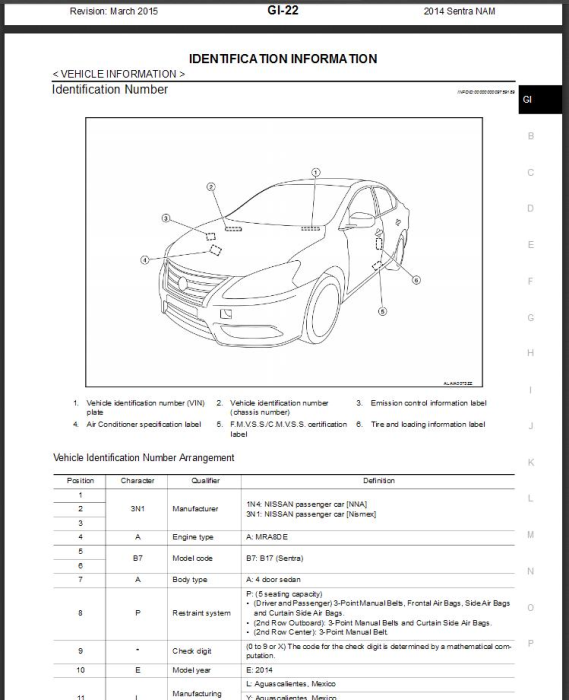 First Additional product image for - Nissan Sentra B17 2014 Service & Repair Manual & Wiring Diagram