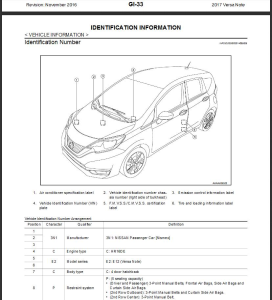 2017 Nissan Versa Note E12 Service Repair Manual & Wiring diagram | eBooks | Technical