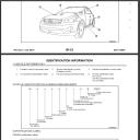 Infiniti QX50 J50 2016 Service Repair Manual & Wiring diagram | eBooks | Technical