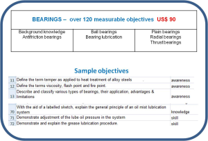 competence objectives - topic: bearings