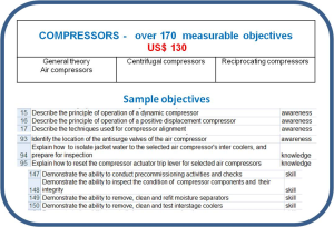 Competence objectives - Topic: Compressors | Other Files | Everything Else