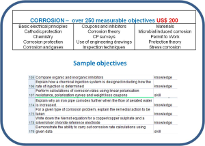 competence objectives - topic: corrosion