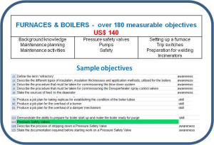 Competence objectives - Topic: Furnaces and Boilers | Other Files | Everything Else