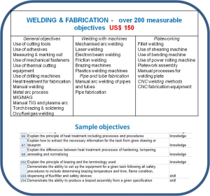 Competence objectives - Topic:Welding and Fabrication | Other Files | Everything Else