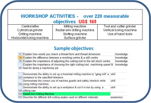Competence objectives - Topic: Workshop activities | Other Files | Everything Else