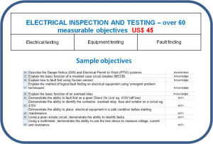 Competence objectives - Topic: Electrical Inspection & Testing | Other Files | Everything Else