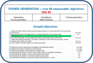 Competence objectives - Topic: Power Generation | Other Files | Everything Else