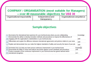 Competence objectives - Topic: Company/Organisation competence | Other Files | Everything Else